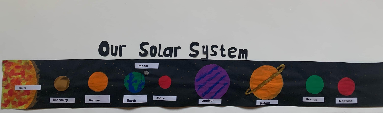 Ms Madigan's Solar System