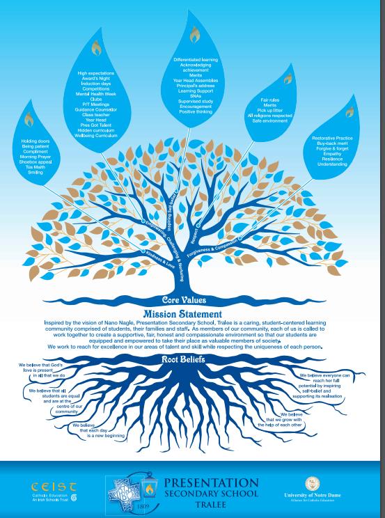 Pres Tree 2019 (2)