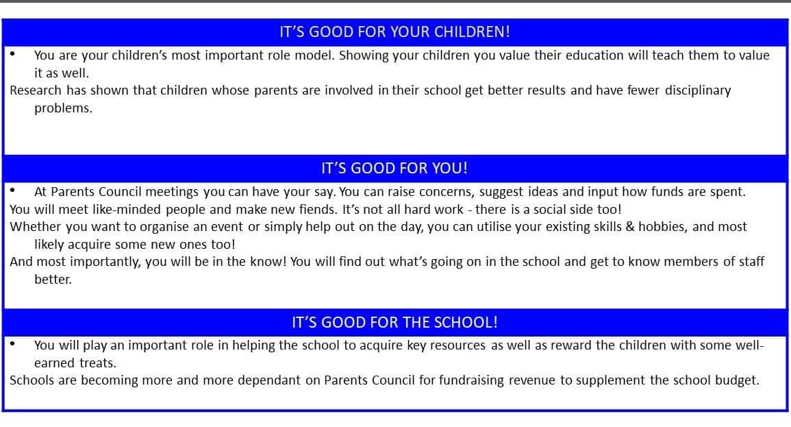 Parents' Council