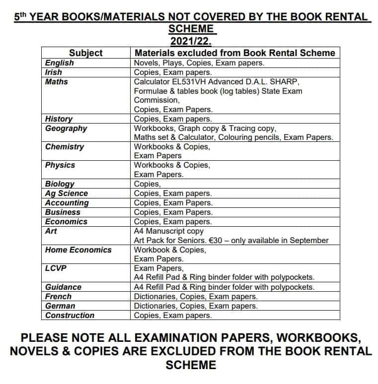 Booklists (excluded material)